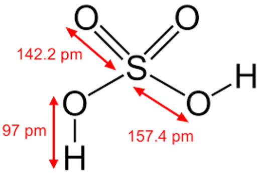 تصویر اسید سولفوریک 98-95 درصد